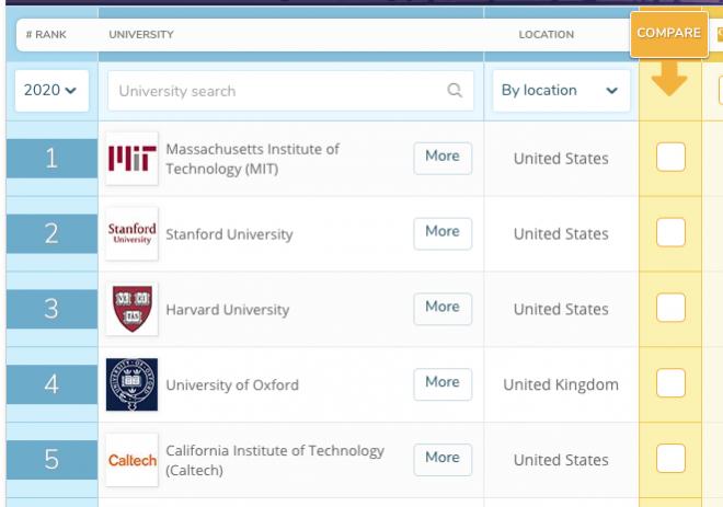 unam mejores universidades