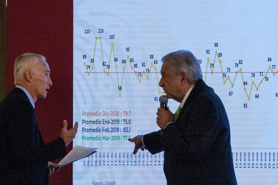 Jorge Ramos dialoga con AMLO