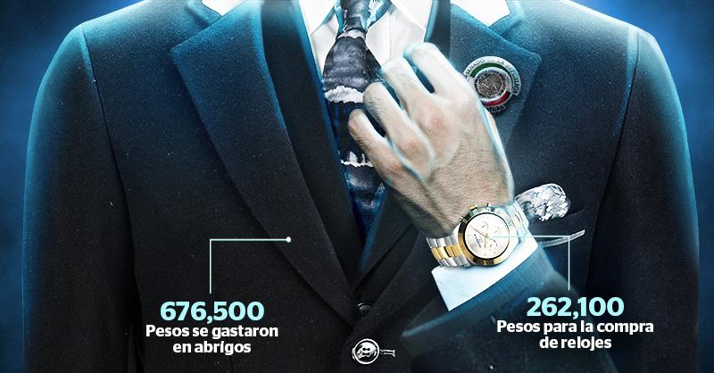 Casi un millón de pesos derrochó el Senado en compras