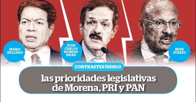 Morena y sus aliados buscarán seguir sentando las bases de la Cuarta Transformación, mientras que los legisladores de los partidos de oposición insistirán en un rescate
