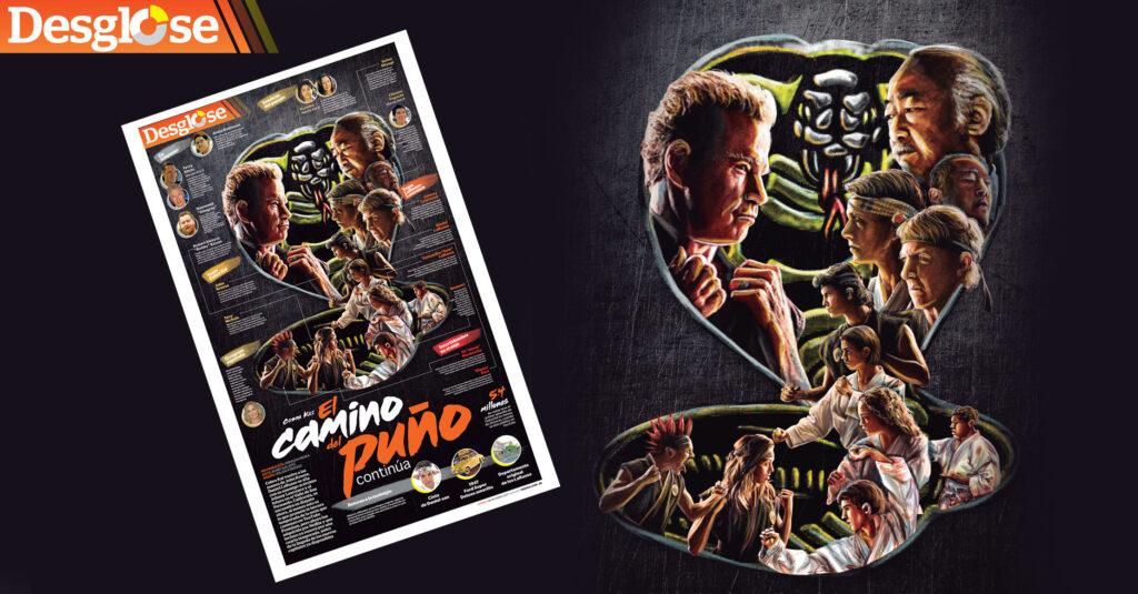 Cobra Kai vuelve a las manos de John Kreese, Daniel LaRusso se alía con su enemigo acérrimo Johnny Lawrence y el futuro en el Valle