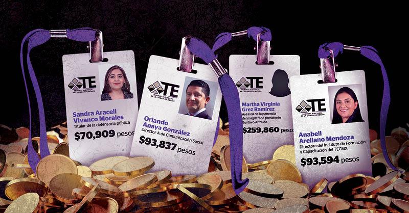 Algunos partidos políticos de la Ciudad de México acomodaron a cuatro de sus militantes y extrabajadores en la nómina del Tribunal Electoral
