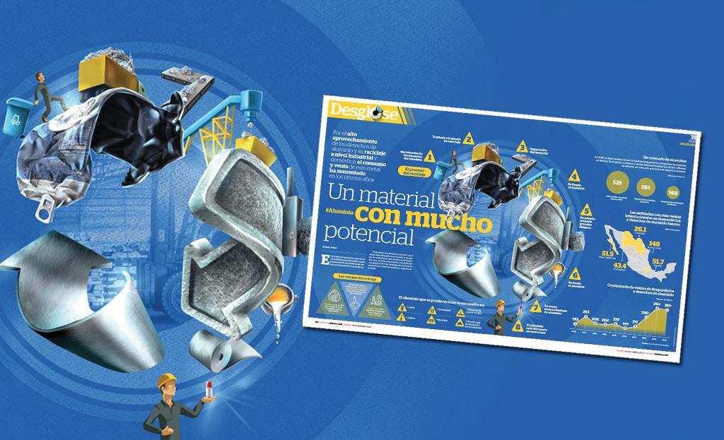 El reciclaje del aluminio es uno de los más rentables para la industria