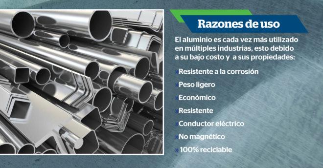 El aluminio es cada vez más utilizado en múltiples industrias