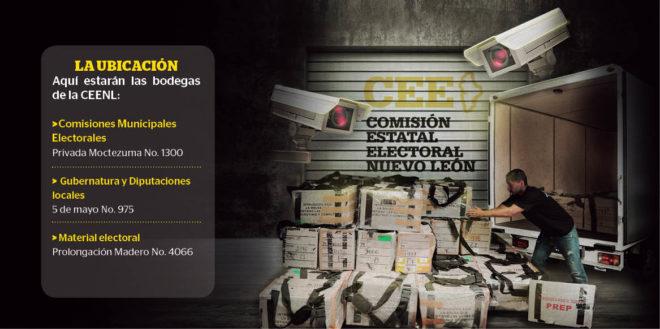 El personal de las tres bodegas de la CEENL estará en revisión para detectar anomalías en el traslado y custodia de los paquetes electorales