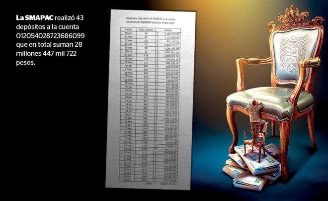 La SMAPAC realizó 43 depósitos a la cuenta 012054028723686099 que en total suman 28 millones 447 mil 722 pesos.