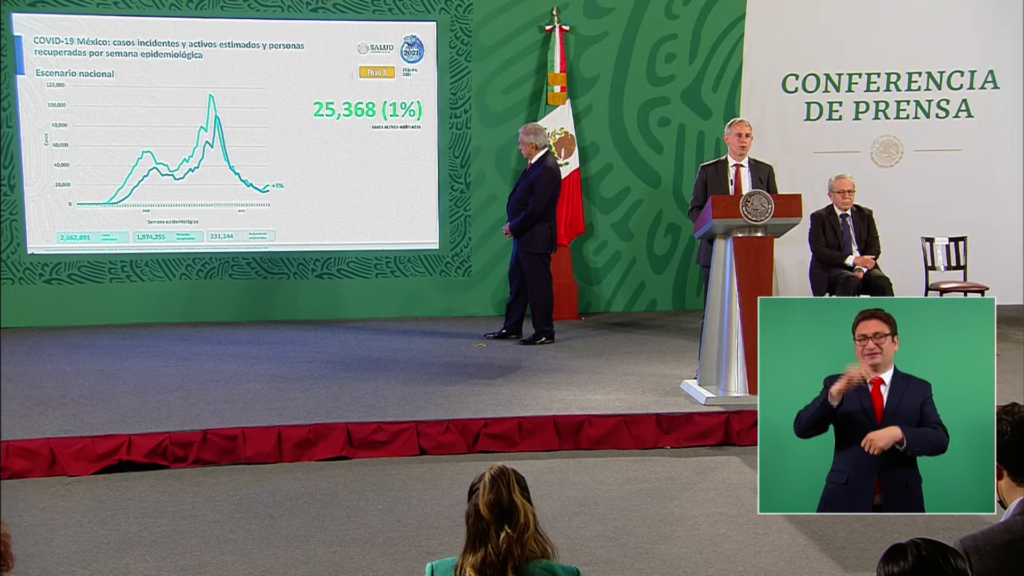 """López-Gatell: México experimenta ligero repunte de COVID; """"hay que mantenernos expectantes"""""""