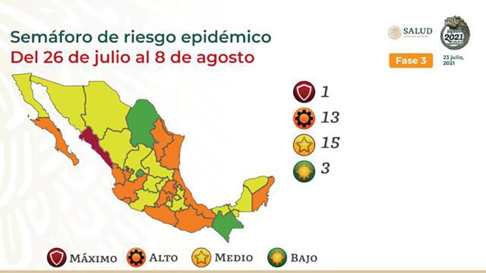 La mayoría de los estados retrocede en semáforo COVID; sólo tres entidades en verde