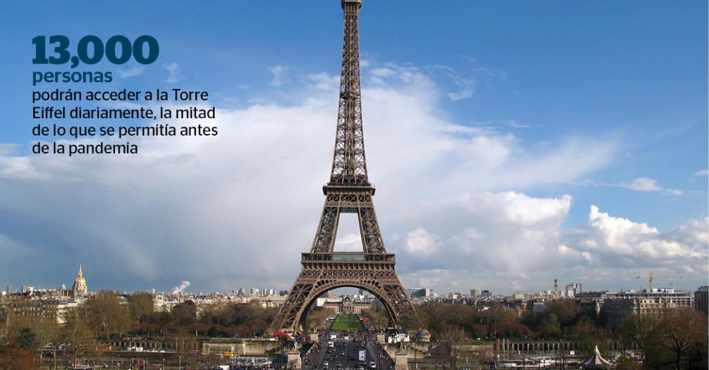 La Torre Eiffel volvió a abrir sus puertas permitiéndole el acceso a 13 mil personas diarias
