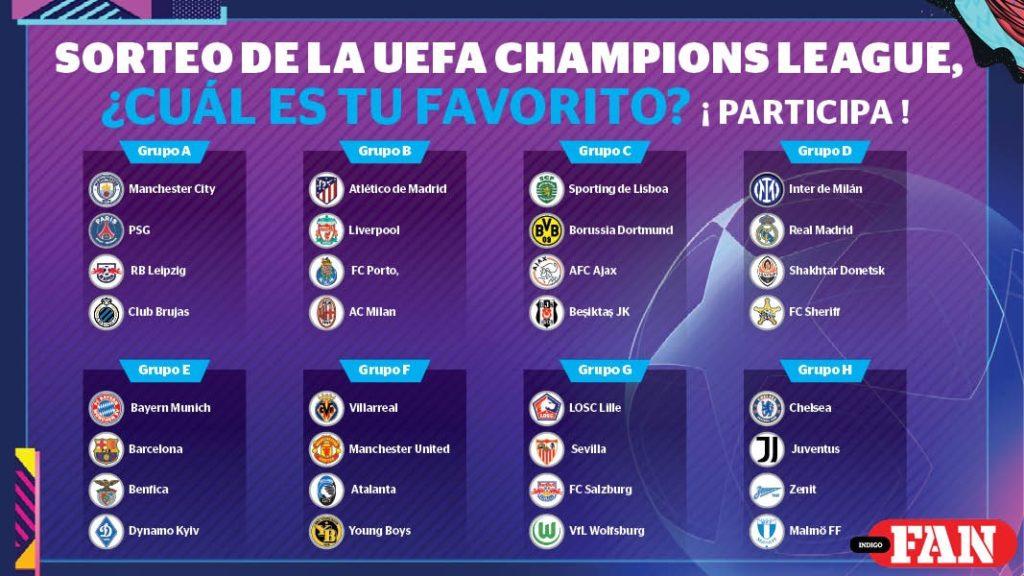 ¡Uff! ¿CR7 vs Messi? PSG y Manchester City se verán las caras en Champions