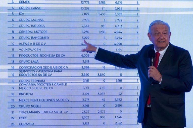 AMLO exhibe bancos, televisoras y empresas que libraron impuestos con Calderón y Peña